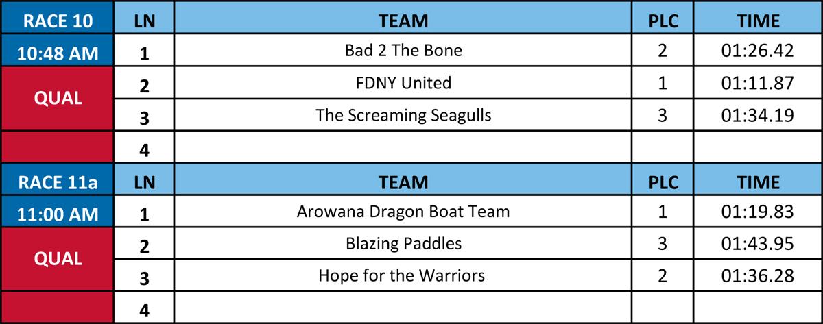 2016-ptj-final-results-2